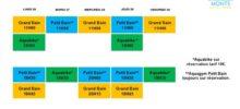 Planning Aquagym et AquaBike semaine 44